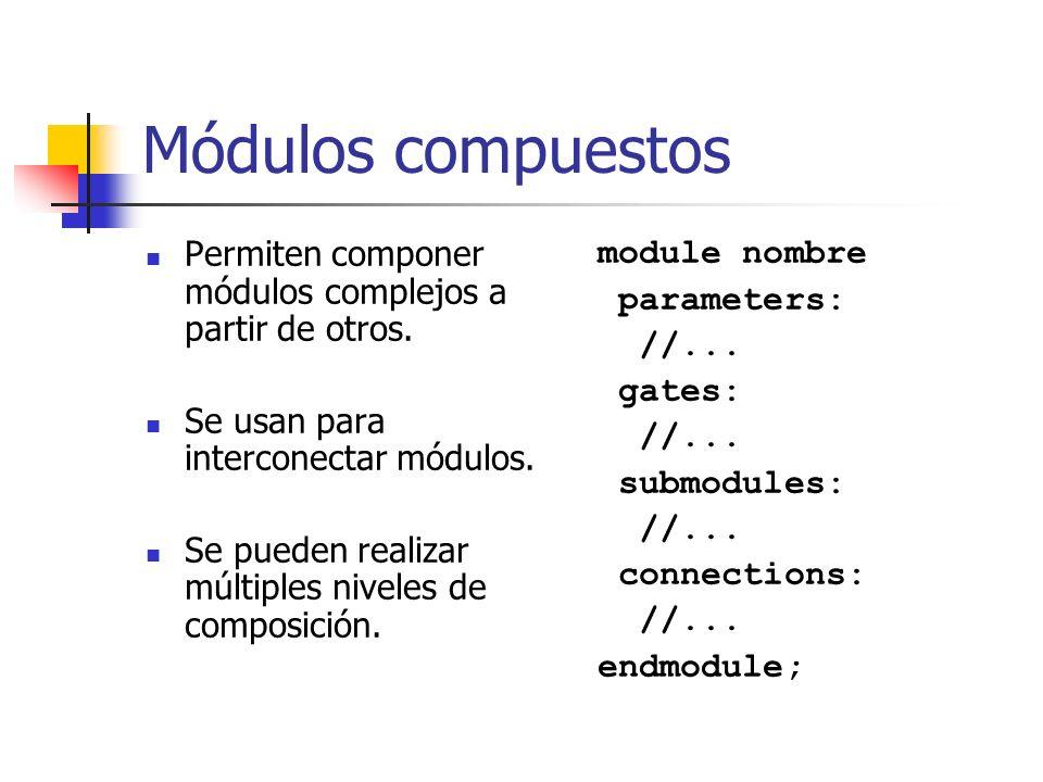 Módulos compuestos Permiten componer módulos complejos a partir de otros.