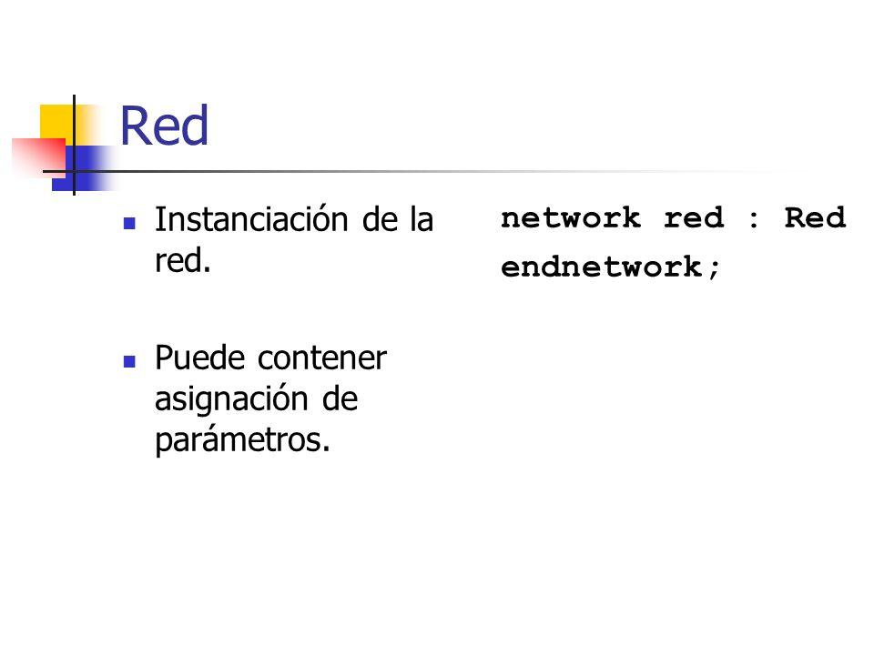 Red Instanciación de la red. Puede contener asignación de parámetros. network red : Red endnetwork;
