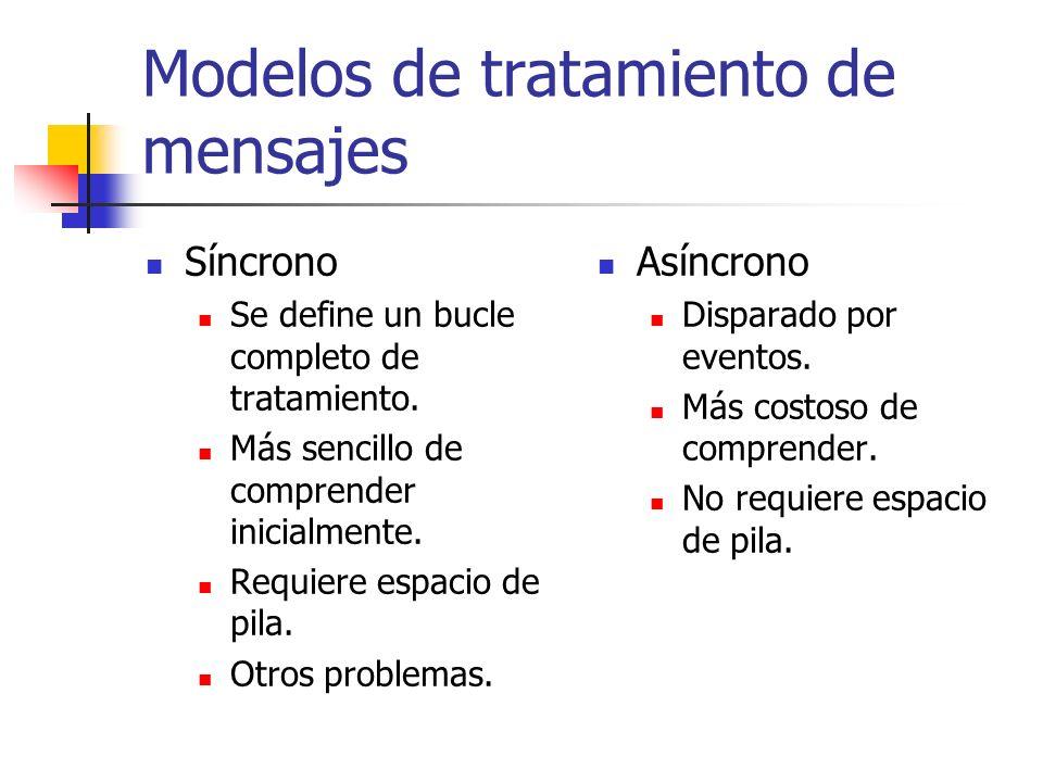 Modelos de tratamiento de mensajes Síncrono Se define un bucle completo de tratamiento.