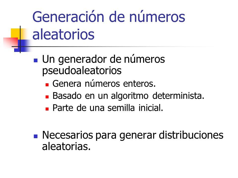 Generación de números aleatorios Un generador de números pseudoaleatorios Genera números enteros.