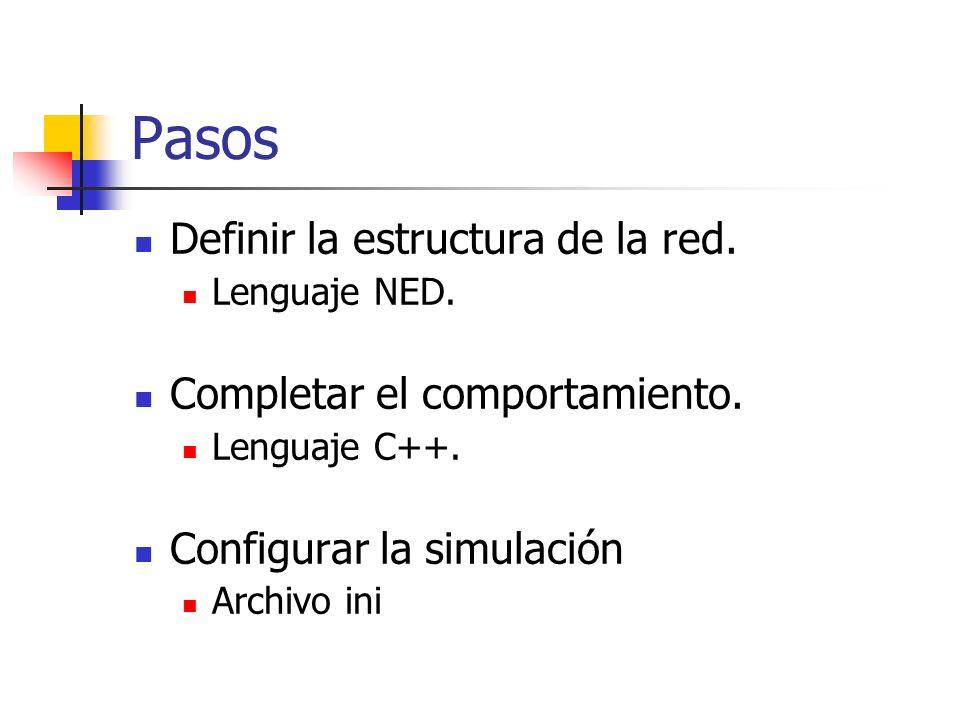 Pasos Definir la estructura de la red.Lenguaje NED.