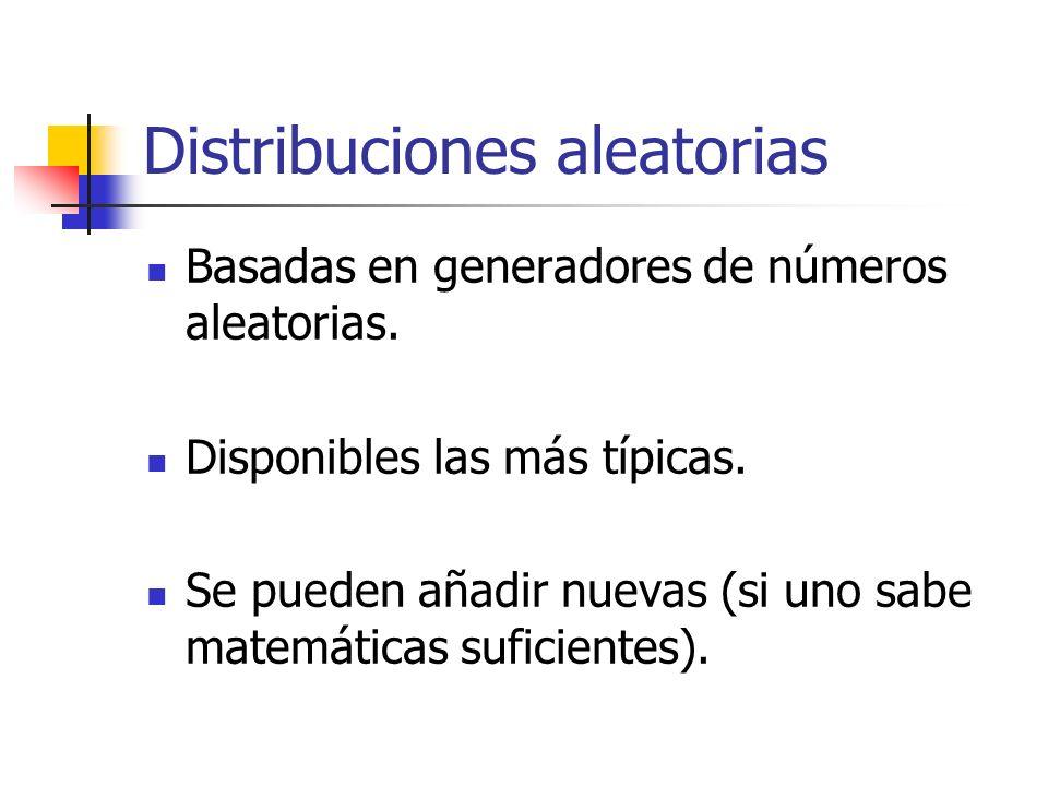 Distribuciones aleatorias Basadas en generadores de números aleatorias.