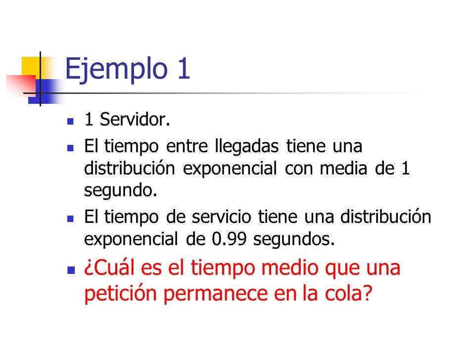 Generador: Recogida de estadísticas void Servidor::activity() { //...