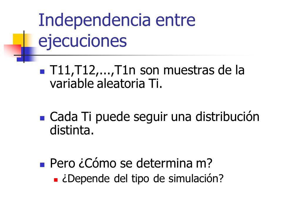Independencia entre ejecuciones T11,T12,...,T1n son muestras de la variable aleatoria Ti.