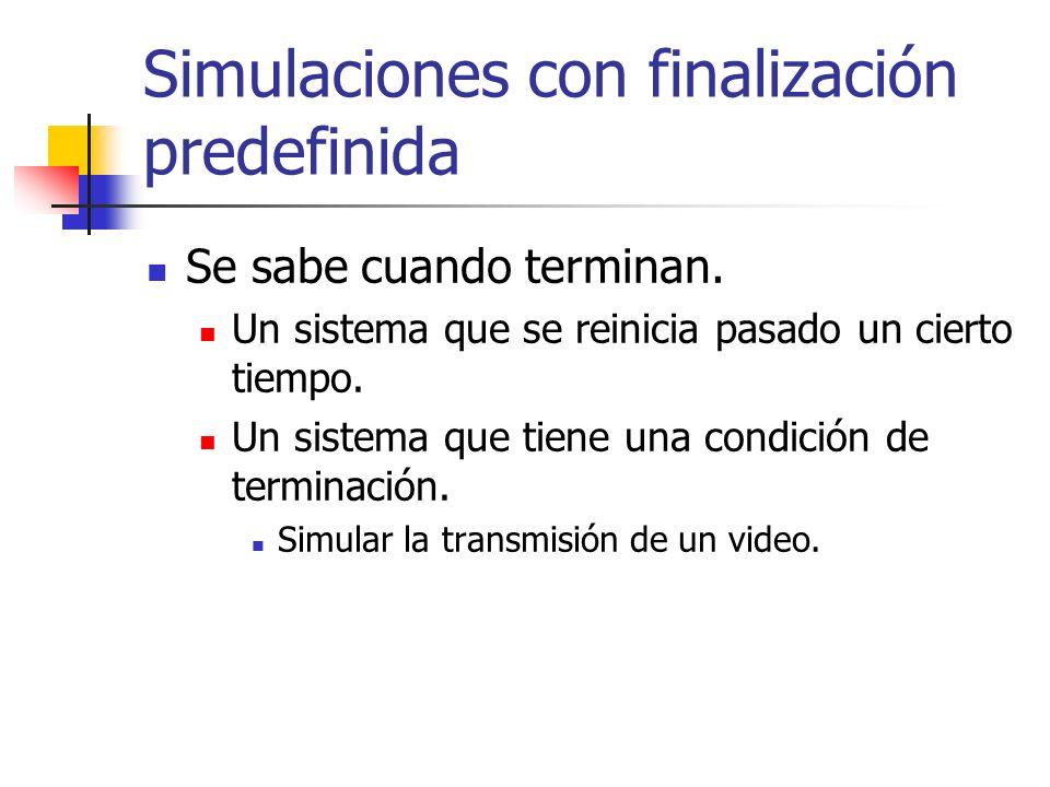 Simulaciones con finalización predefinida Se sabe cuando terminan.