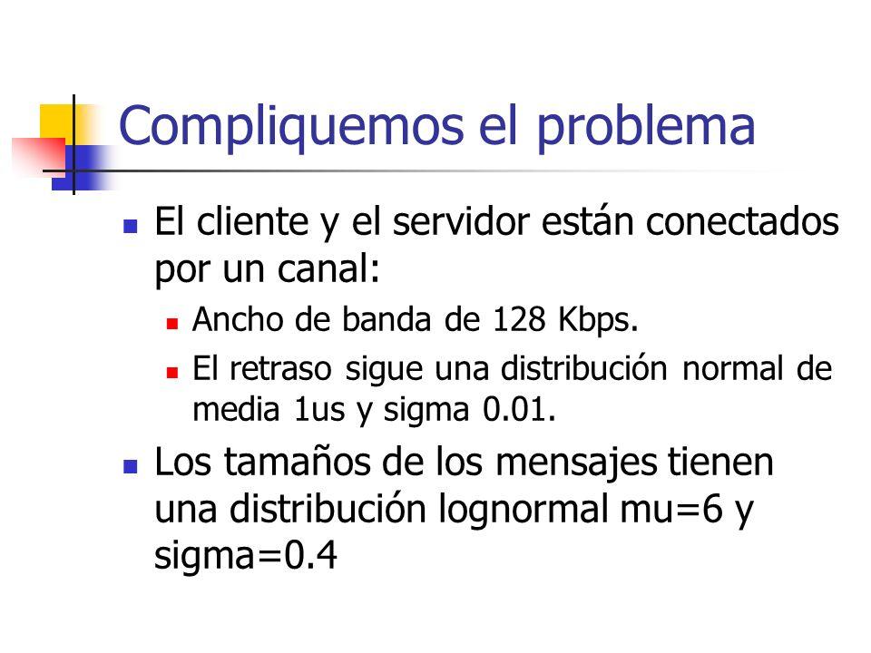 Compliquemos el problema El cliente y el servidor están conectados por un canal: Ancho de banda de 128 Kbps.