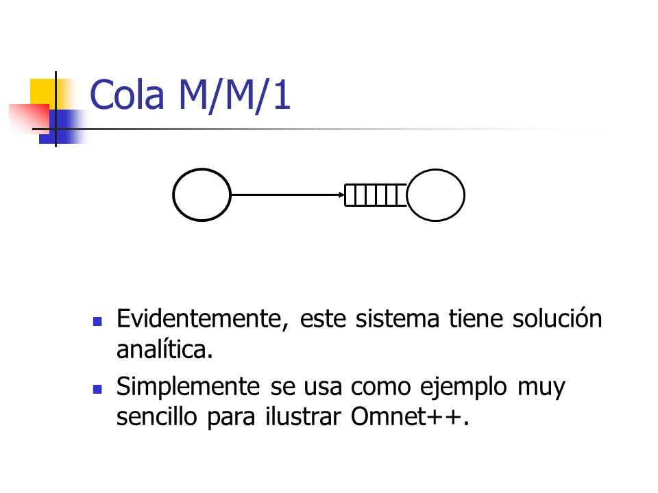 Cola M/M/1 Evidentemente, este sistema tiene solución analítica.