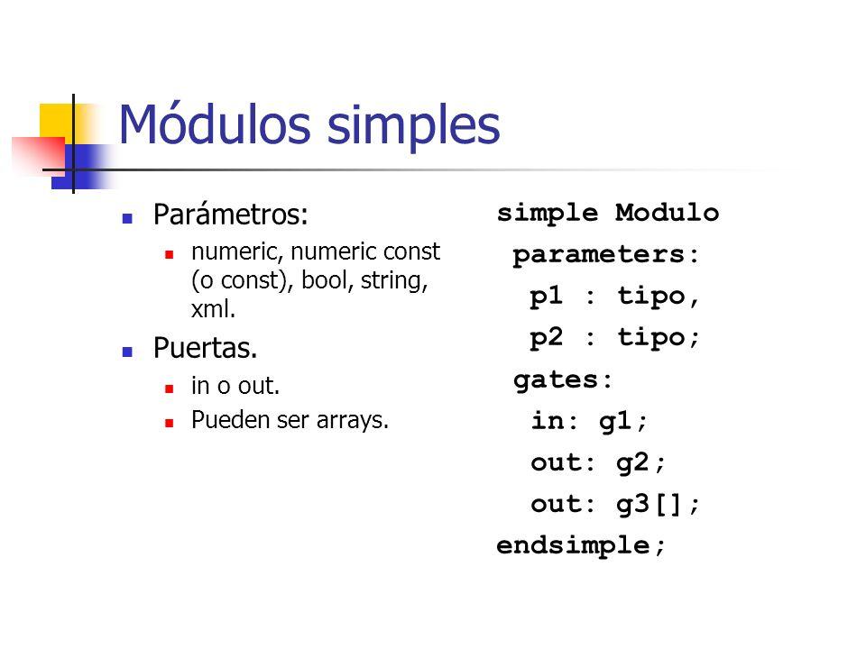 Generador de peticiones simple Generador parameters: tiempoEntreLlegadas : numeric; gates: out: salidaPeticiones; endsimple;