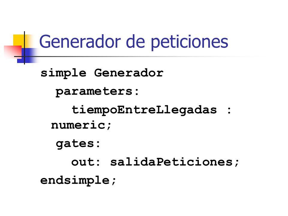 Servidor simple Servidor parameters: tiempoServicio: numeric; gates: in: entradaPeticiones; endsimple;
