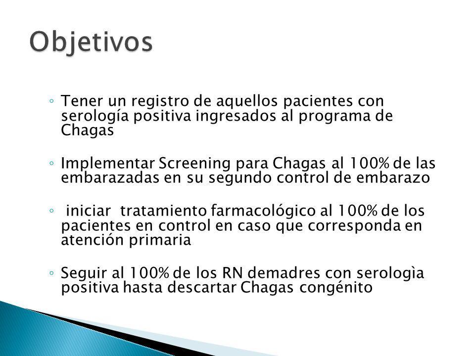 Tener un registro de aquellos pacientes con serología positiva ingresados al programa de Chagas Implementar Screening para Chagas al 100% de las embarazadas en su segundo control de embarazo iniciar tratamiento farmacológico al 100% de los pacientes en control en caso que corresponda en atención primaria Seguir al 100% de los RN demadres con serologìa positiva hasta descartar Chagas congénito