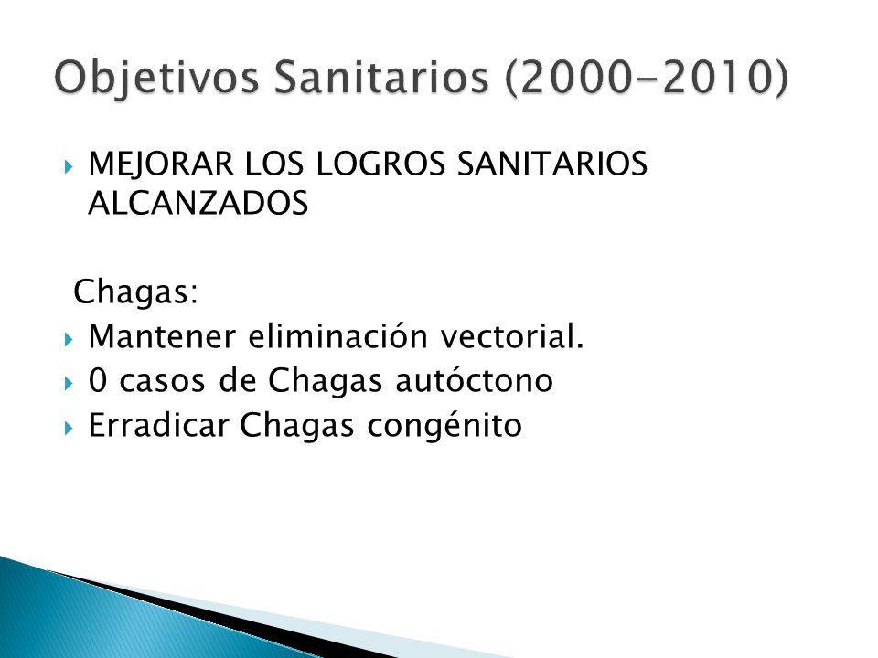 MEJORAR LOS LOGROS SANITARIOS ALCANZADOS Chagas: Mantener eliminación vectorial.