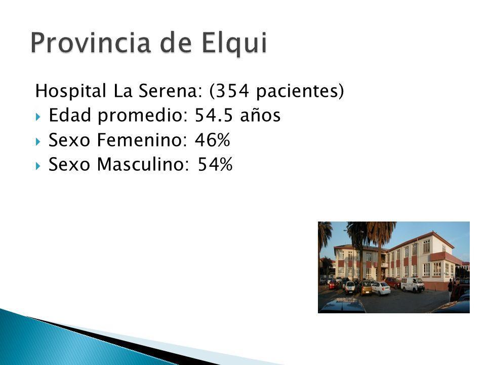 Hospital La Serena: (354 pacientes) Edad promedio: 54.5 años Sexo Femenino: 46% Sexo Masculino: 54%