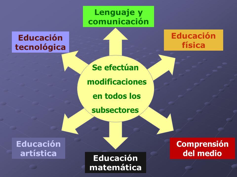 Lenguaje y comunicación Educación matemática Comprensión del medio Educación tecnológica Educación artística Educación física Se efectúan modificaciones en todos los subsectores
