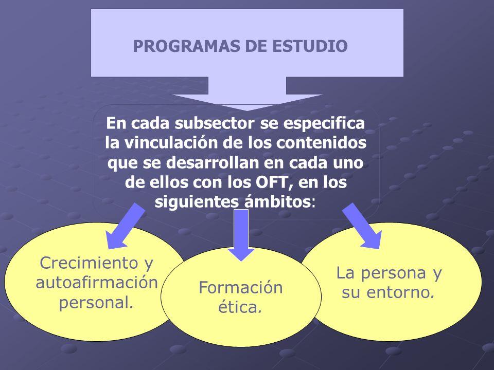 PROGRAMAS DE ESTUDIO En cada subsector se especifica la vinculación de los contenidos que se desarrollan en cada uno de ellos con los OFT, en los siguientes ámbitos: Crecimiento y autoafirmación personal.