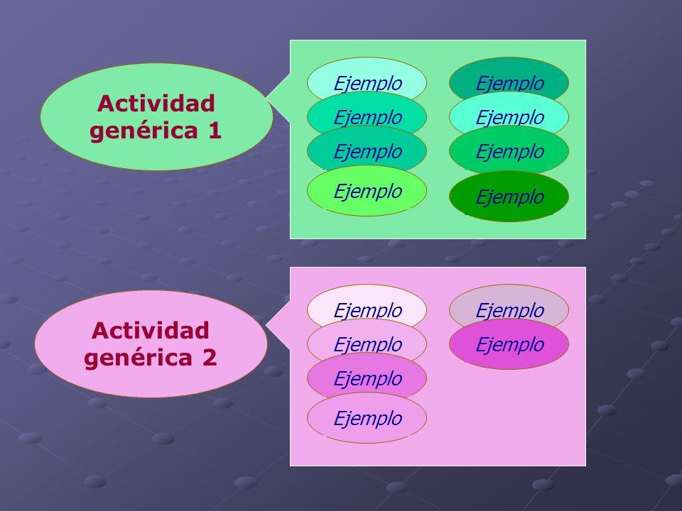 Actividad genérica 1 Ejemplo Actividad genérica 2 Ejemplo