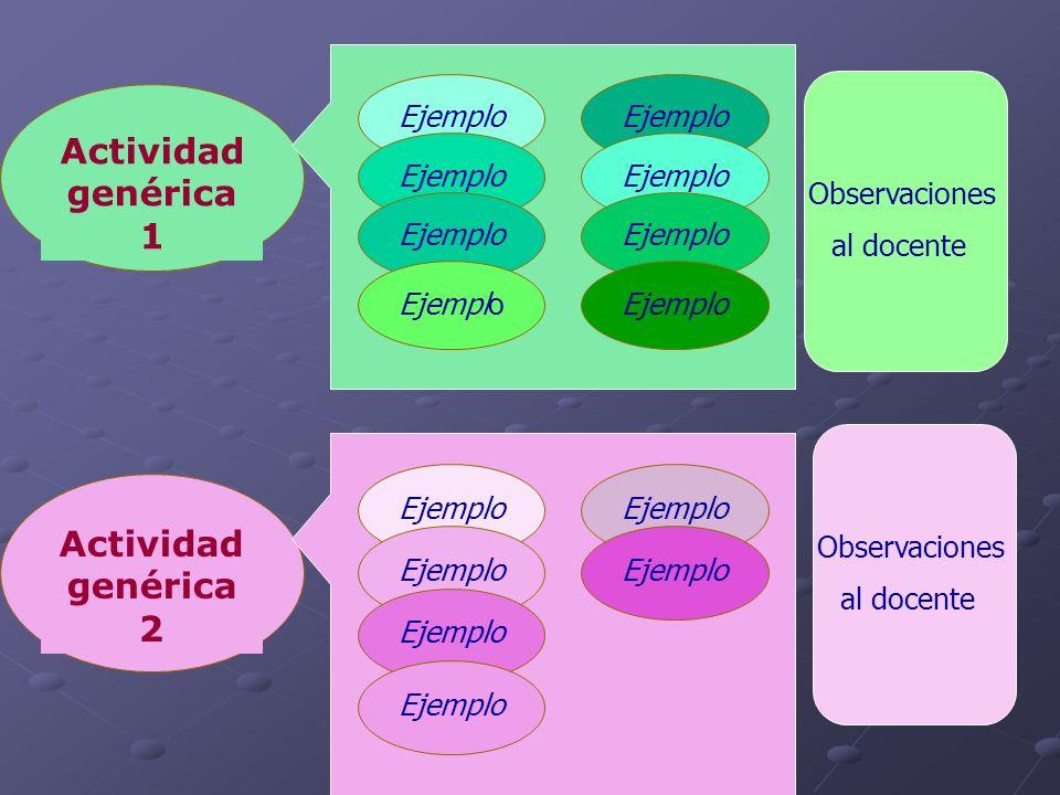 Actividad genérica 1 Ejemplo Actividad genérica 2 Ejemplo Observaciones al docente Observaciones al docente