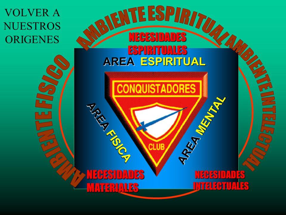 VOLVER A NUESTROS ORIGENES AREA FISICA AREA MENTAL AREA ESPIRITUAL NECESIDADES INTELECTUALES INTELECTUALES NECESIDADESESPIRITUALES NECESIDADESMATERIAL