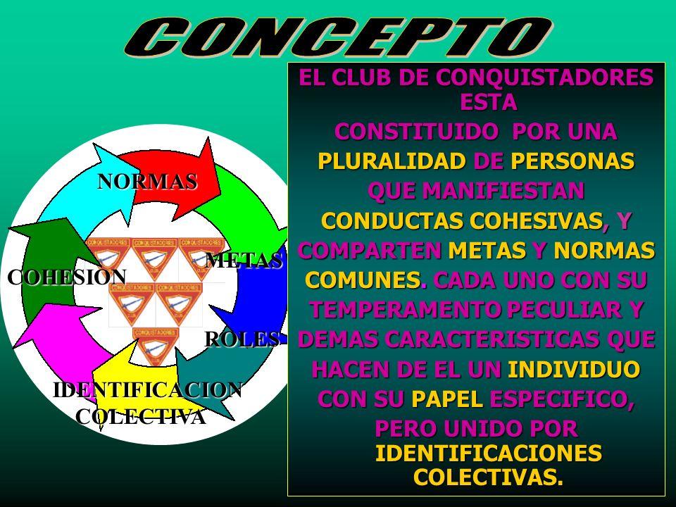 EL CLUB DE CONQUISTADORES ESTA CONSTITUIDO POR UNA PLURALIDAD DE PERSONAS QUE MANIFIESTAN CONDUCTAS COHESIVAS, Y COMPARTEN METAS Y NORMAS COMUNES. CAD