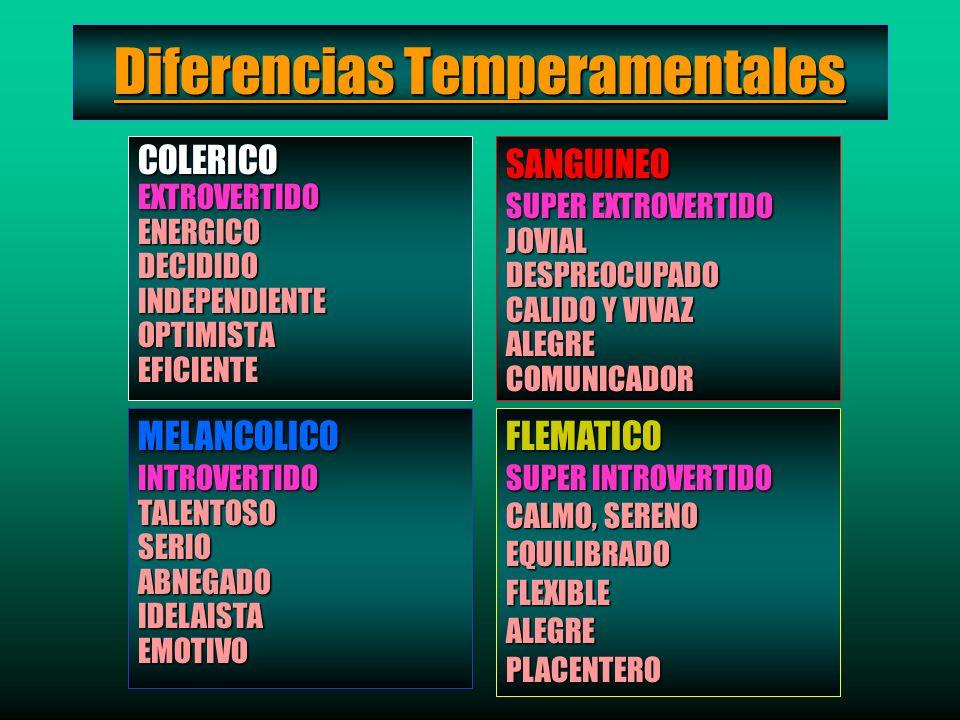 Diferencias Temperamentales COLERICOEXTROVERTIDOENERGICODECIDIDOINDEPENDIENTEOPTIMISTAEFICIENTE MELANCOLICOINTROVERTIDOTALENTOSOSERIOABNEGADOIDELAISTA