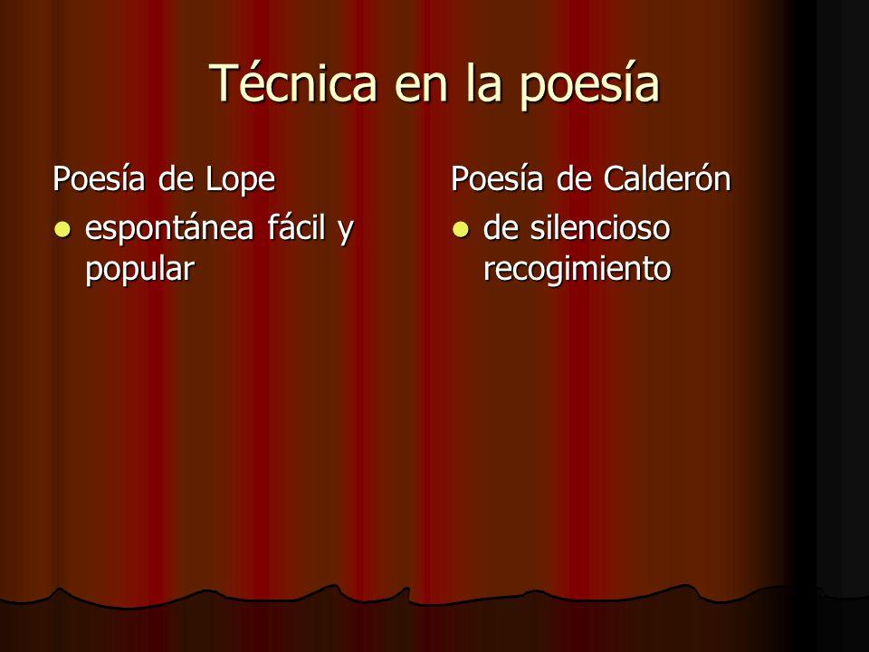 Técnica en la poesía Poesía de Lope espontánea fácil y popular espontánea fácil y popular Poesía de Calderón de silencioso recogimiento de silencioso