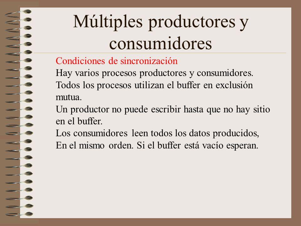 Múltiples productores y consumidores Condiciones de sincronización Hay varios procesos productores y consumidores. Todos los procesos utilizan el buff
