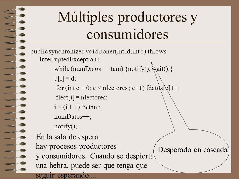 Múltiples productores y consumidores public synchronized void poner(int id,int d) throws InterruptedException{ while (numDatos == tam) {notify(); wait();} b[i] = d; for (int c = 0; c < nlectores ; c++) fdatos[c]++; flect[i] = nlectores; i = (i + 1) % tam; numDatos++; notify(); } Desperado en cascada En la sala de espera hay procesos productores y consumidores.