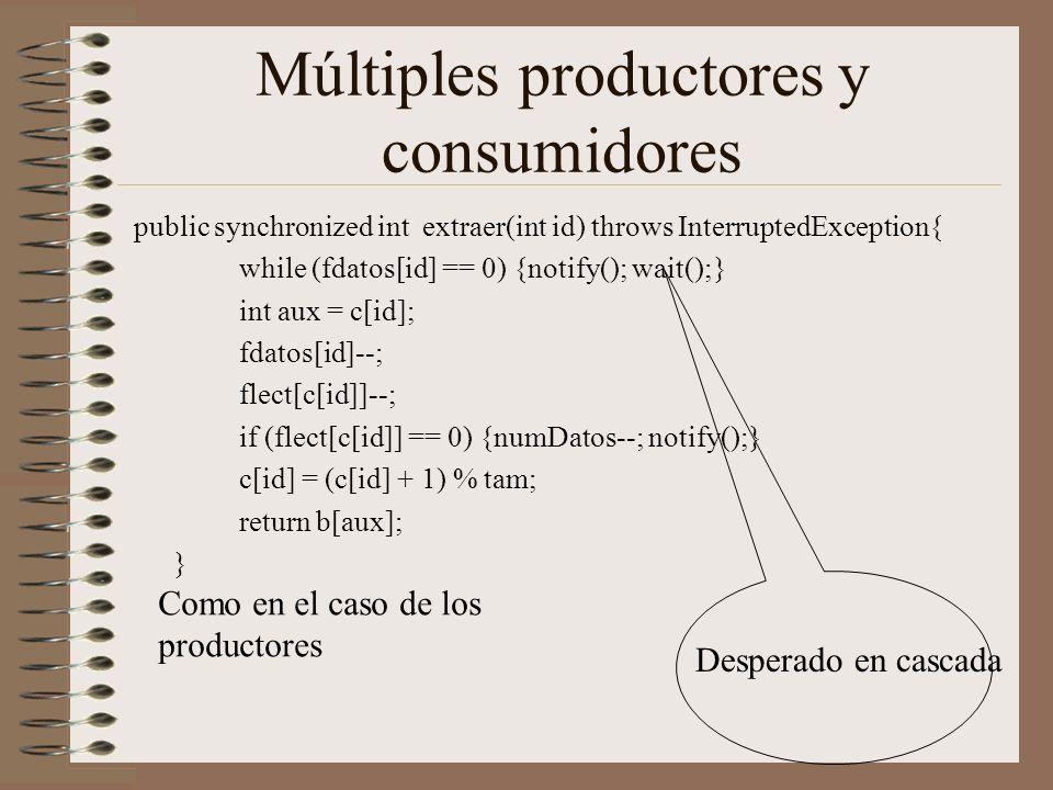 Múltiples productores y consumidores public synchronized int extraer(int id) throws InterruptedException{ while (fdatos[id] == 0) {notify(); wait();} int aux = c[id]; fdatos[id]--; flect[c[id]]--; if (flect[c[id]] == 0) {numDatos--; notify();} c[id] = (c[id] + 1) % tam; return b[aux]; } Desperado en cascada Como en el caso de los productores