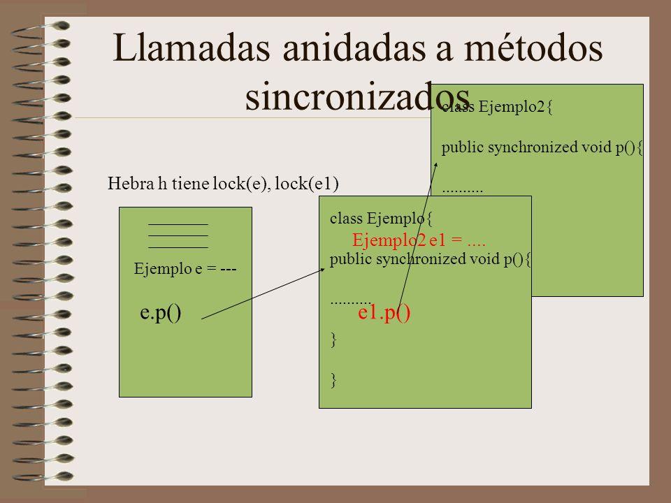 class Ejemplo2{ public synchronized void p(){.......... } class Ejemplo{ public synchronized void p(){.......... } Llamadas anidadas a métodos sincron