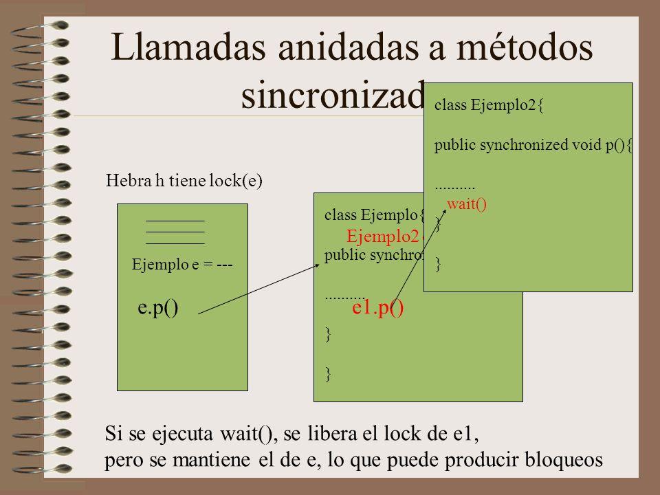 class Ejemplo{ public synchronized void p(){.......... } Llamadas anidadas a métodos sincronizados Hebra h tiene lock(e) Ejemplo e = --- e.p() Ejemplo