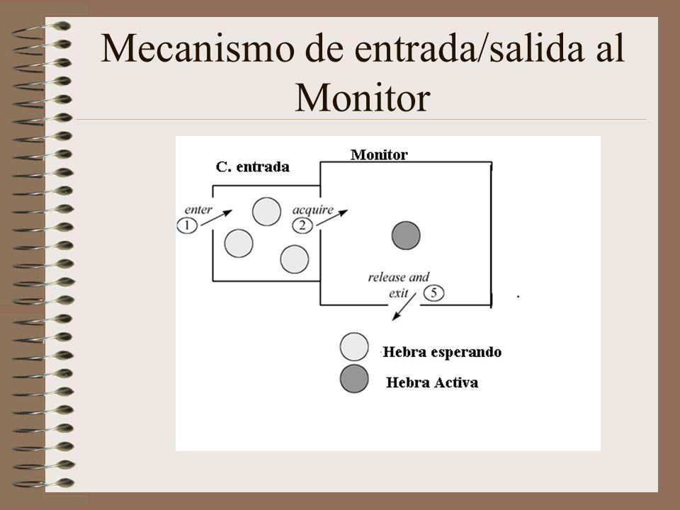 Mecanismo de entrada/salida al Monitor