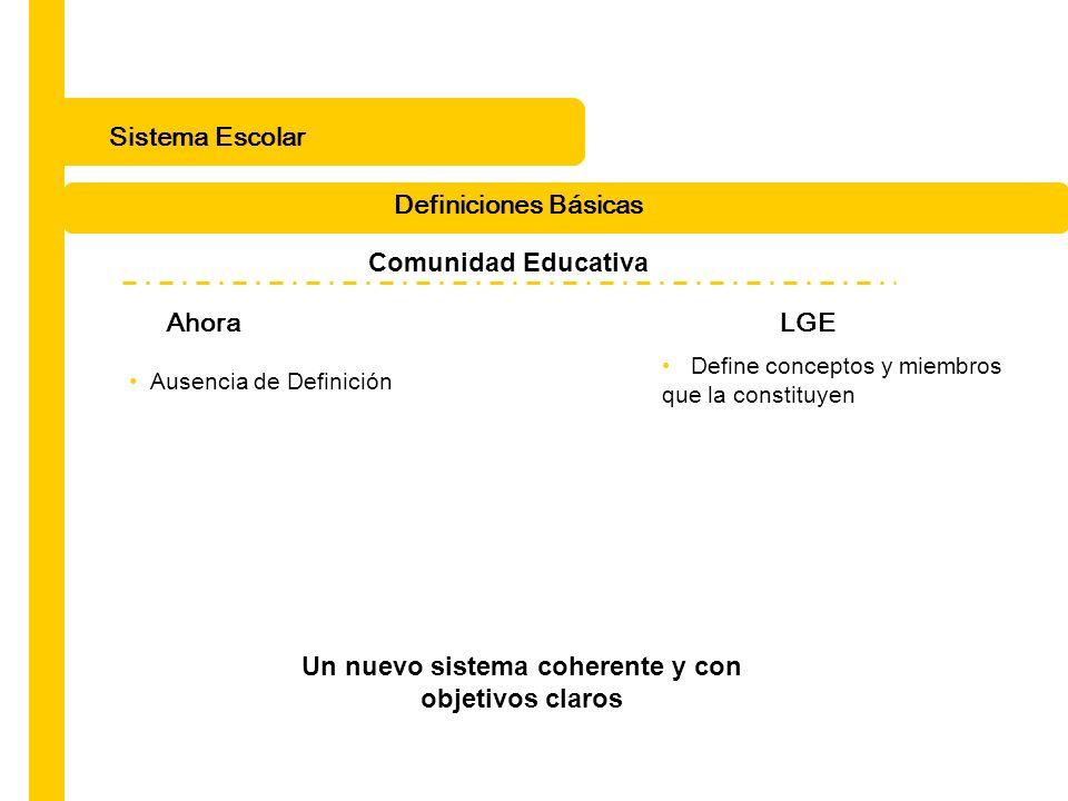 Comunidad Educativa Ahora LGE Ausencia de Definición Define conceptos y miembros que la constituyen Un nuevo sistema coherente y con objetivos claros