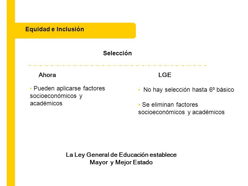 Equidad e Inclusión Selección Ahora LGE Pueden aplicarse factores socioeconómicos y académicos No hay selección hasta 6º básico Se eliminan factores s