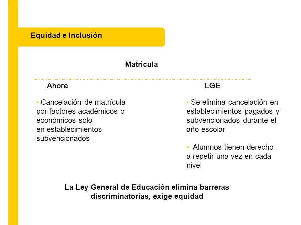 Equidad e Inclusión Matrícula Ahora LGE Cancelación de matrícula por factores académicos o económicos sólo en establecimientos subvencionados Se elimi