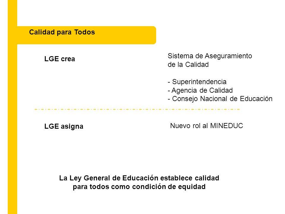 Calidad para Todos LGE crea Sistema de Aseguramiento de la Calidad - Superintendencia - Agencia de Calidad - Consejo Nacional de Educación La Ley Gene