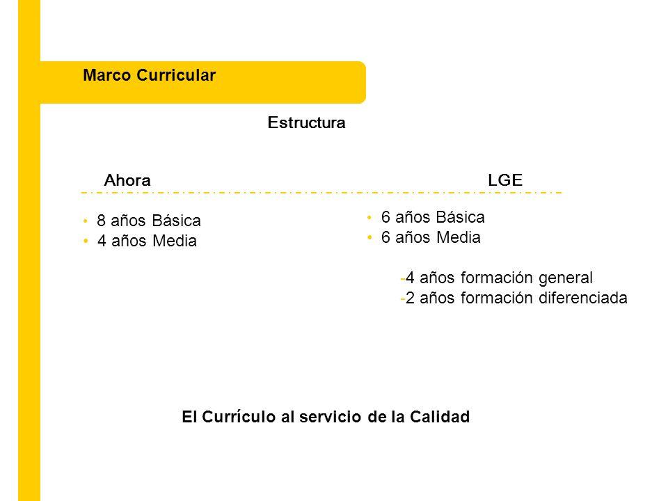 Marco Curricular Estructura El Currículo al servicio de la Calidad 6 años Básica 6 años Media -4 años formación general -2 años formación diferenciada