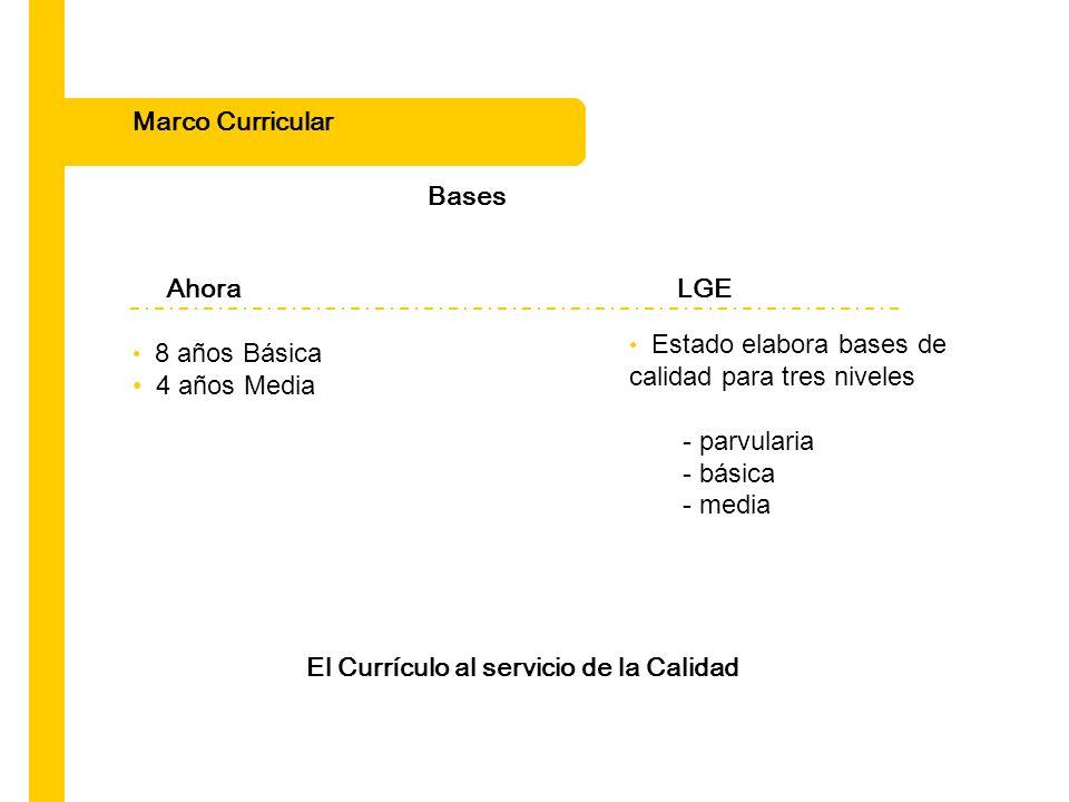 Marco Curricular Bases El Currículo al servicio de la Calidad Estado elabora bases de calidad para tres niveles - parvularia - básica - media 8 años B