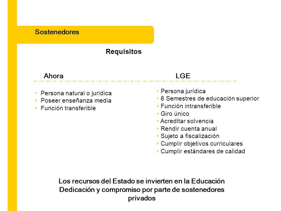 Sostenedores Requisitos Los recursos del Estado se invierten en la Educación Dedicación y compromiso por parte de sostenedores privados Persona jurídi