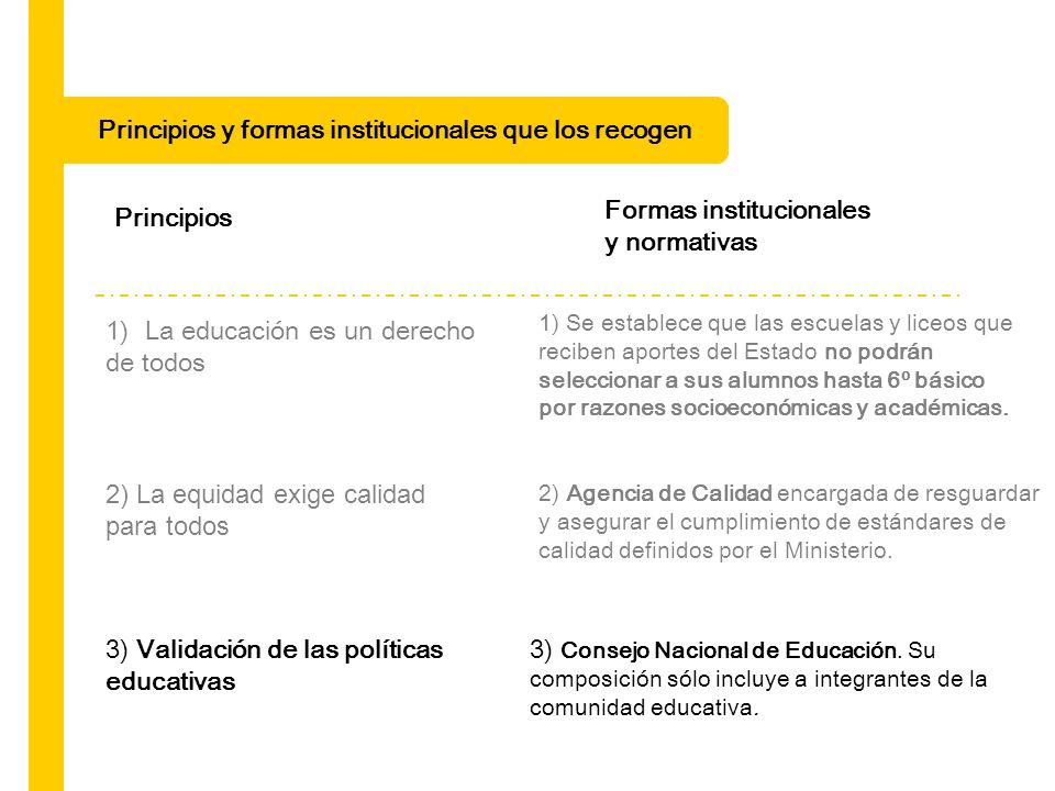 Principios Formas institucionales y normativas 1)La educación es un derecho de todos 1) Se establece que las escuelas y liceos que reciben aportes del