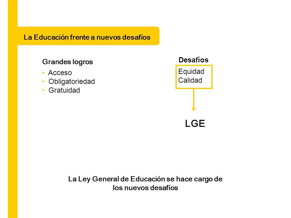 Acceso Obligatoriedad Gratuidad Grandes logros Equidad Calidad Desafíos LGE La Ley General de Educación se hace cargo de los nuevos desafíos La Educac