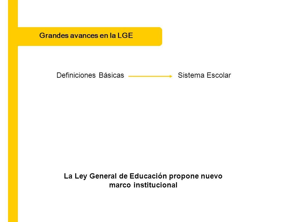 Definiciones Básicas Sistema Escolar La Ley General de Educación propone nuevo marco institucional Asigna Roles Estado Grandes avances en la LGE