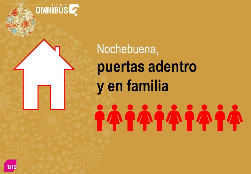 Nochebuena, puertas adentro y en familia