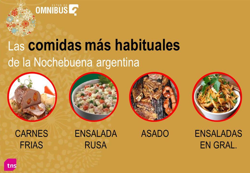 Las comidas más habituales de la Nochebuena argentina CARNES FRIAS ASADO ENSALADA RUSA ENSALADAS EN GRAL.