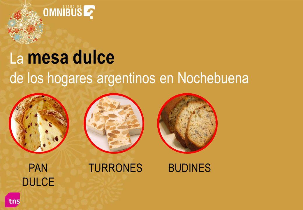 La mesa dulce de los hogares argentinos en Nochebuena PAN DULCE TURRONESBUDINES