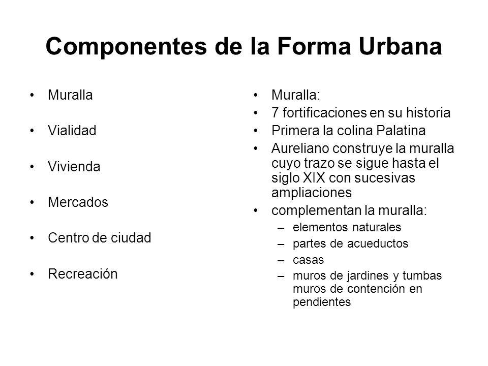 Componentes de la Forma Urbana Muralla Vialidad Vivienda Mercados Centro de ciudad Recreación Muralla: 7 fortificaciones en su historia Primera la col