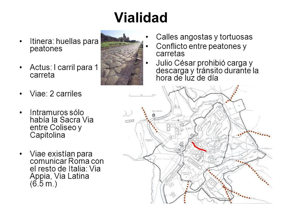 Vialidad Itinera: huellas para peatones Actus: l carril para 1 carreta Viae: 2 carriles Intramuros sólo había la Sacra Via entre Coliseo y Capitolina