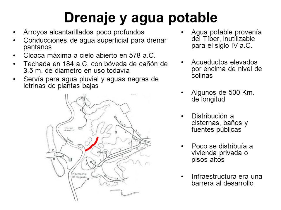 Drenaje y agua potable Arroyos alcantarillados poco profundos Conducciones de agua superficial para drenar pantanos Cloaca máxima a cielo abierto en 5