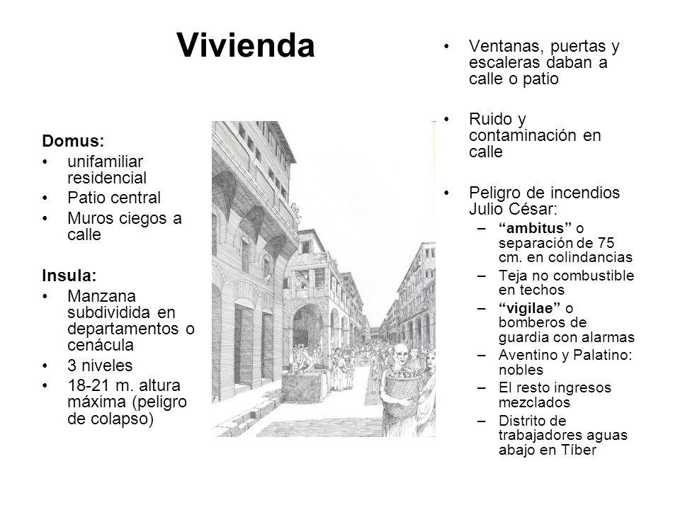 Vivienda Domus: unifamiliar residencial Patio central Muros ciegos a calle Insula: Manzana subdividida en departamentos o cenácula 3 niveles 18-21 m.