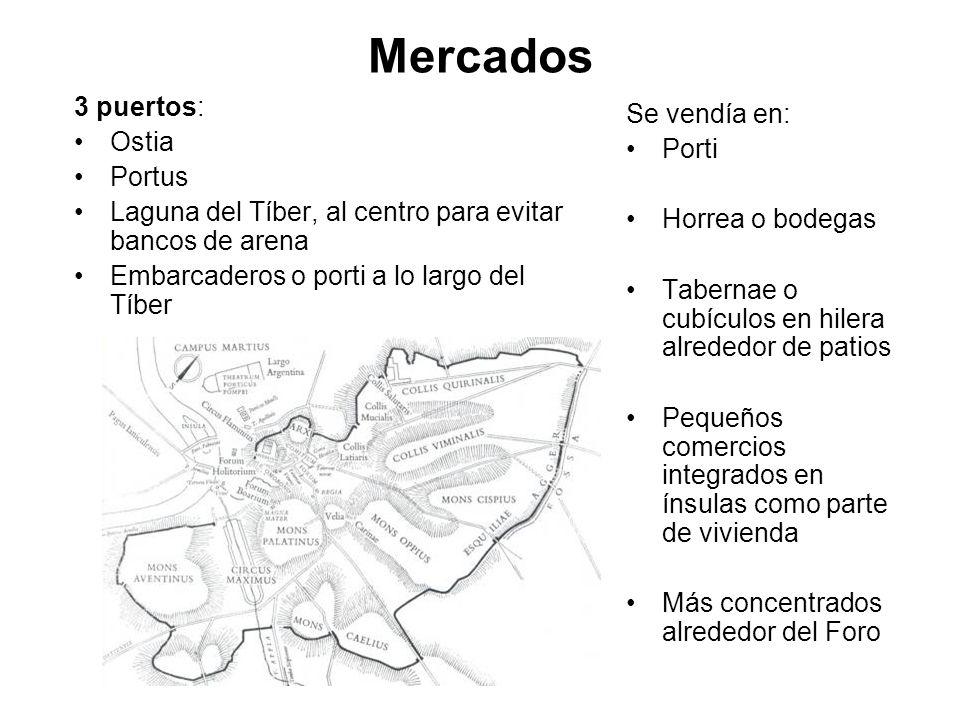 Mercados 3 puertos: Ostia Portus Laguna del Tíber, al centro para evitar bancos de arena Embarcaderos o porti a lo largo del Tíber Se vendía en: Porti