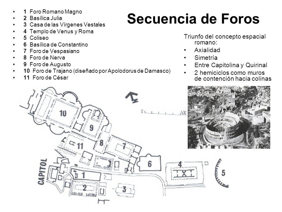 Secuencia de Foros 1 Foro Romano Magno 2 Basílica Julia 3 Casa de las Vírgenes Vestales 4 Templo de Venus y Roma 5 Coliseo 6 Basílica de Constantino 7