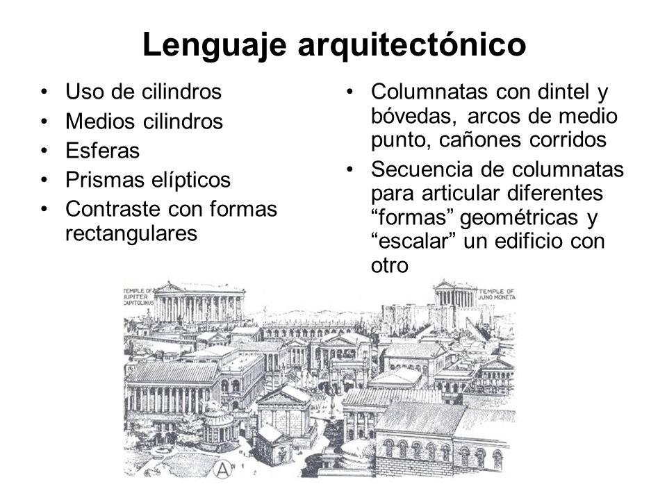 Lenguaje arquitectónico Uso de cilindros Medios cilindros Esferas Prismas elípticos Contraste con formas rectangulares Columnatas con dintel y bóvedas